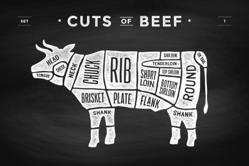 Bulk beef deposit